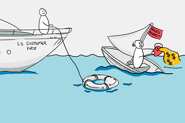 How the Sunk Cost Fallacy Applies to Project Management Investments