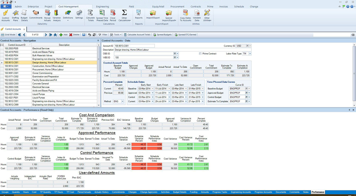 ARES PRISM Cost Management screen