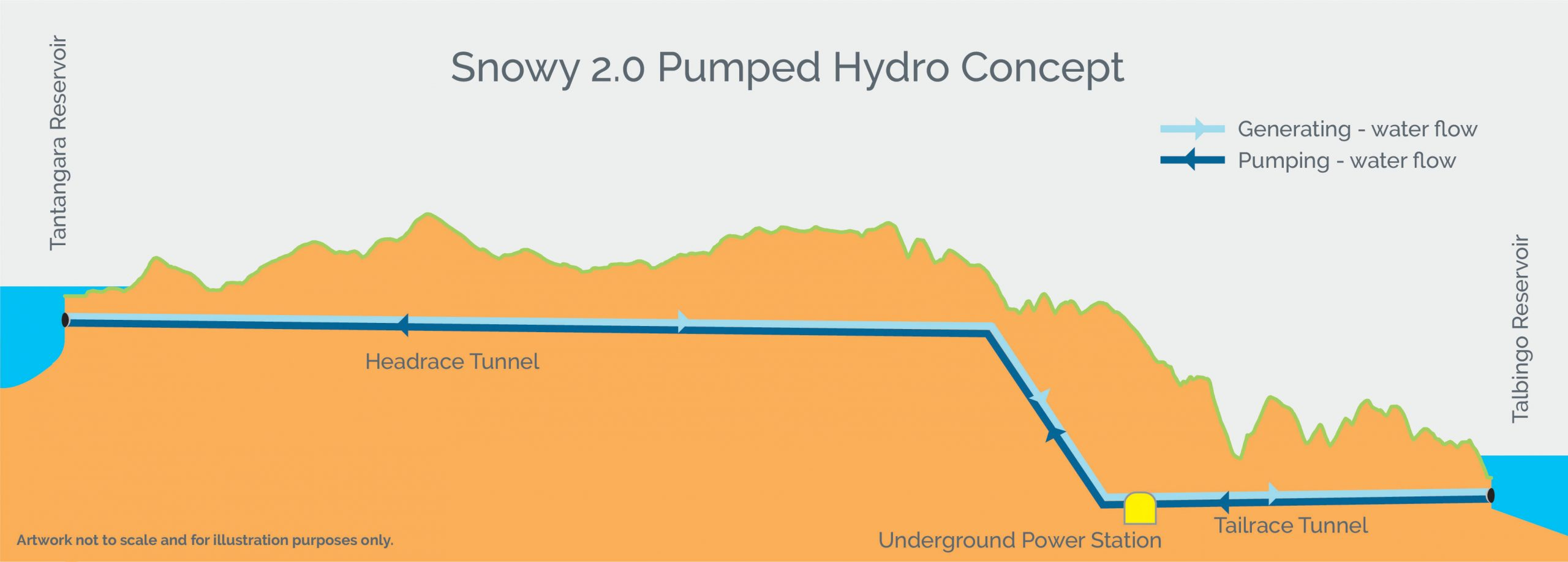 nowy-hydro-project-controls