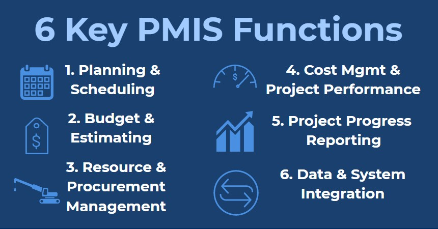 PMIS-guide-overview